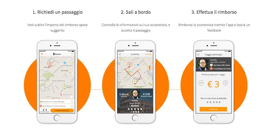 L'app Scooterino
