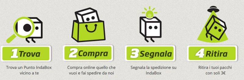 Indabox - Immagine da sito ufficiale